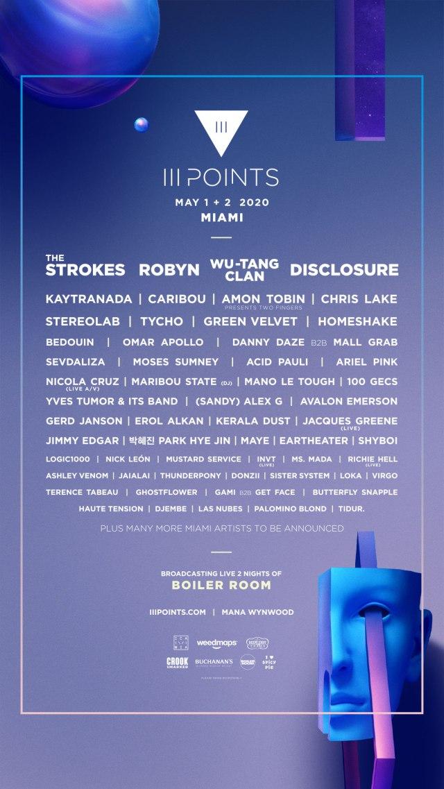 III_points_2020_lineup